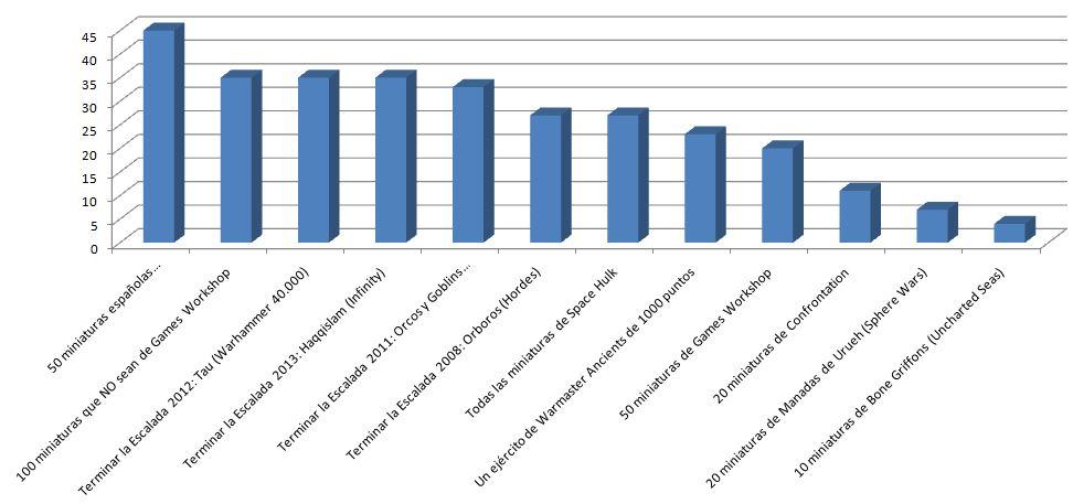 encuesta escalada 2015 nama